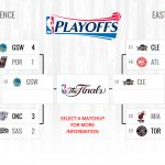 nba playoffs semi finals 5 12 2016