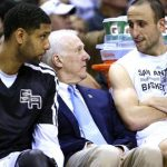 tim duncan manu ginobili guessing game