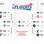 nba playoffs finals cavs win 2016