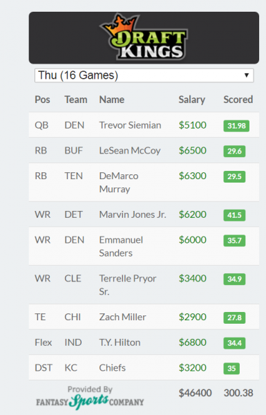 draftkings week 3 lineup winners