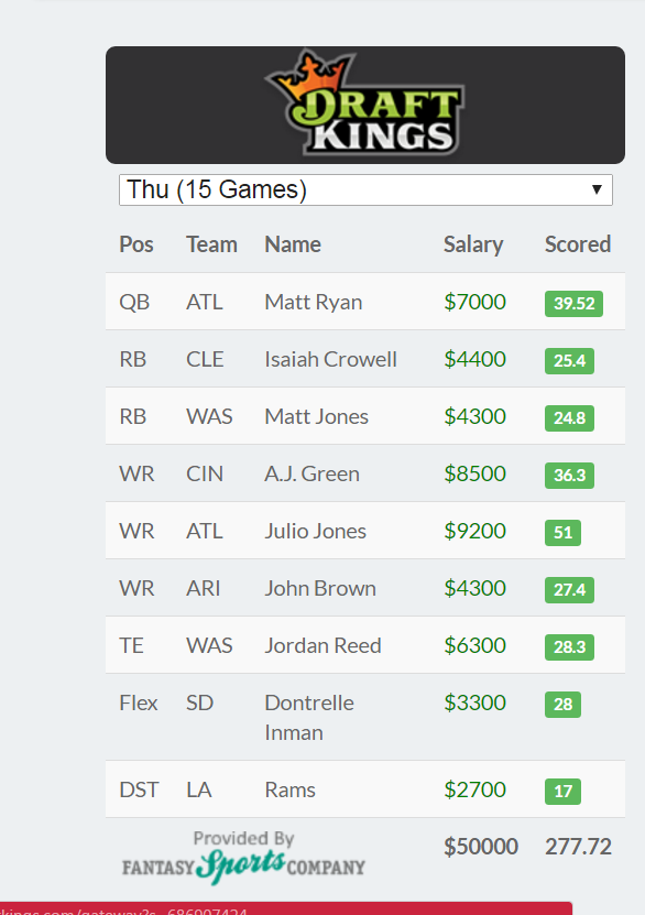 draft kings week 4 nfl 2016