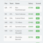 draftkings week 5 nfl winning lineup
