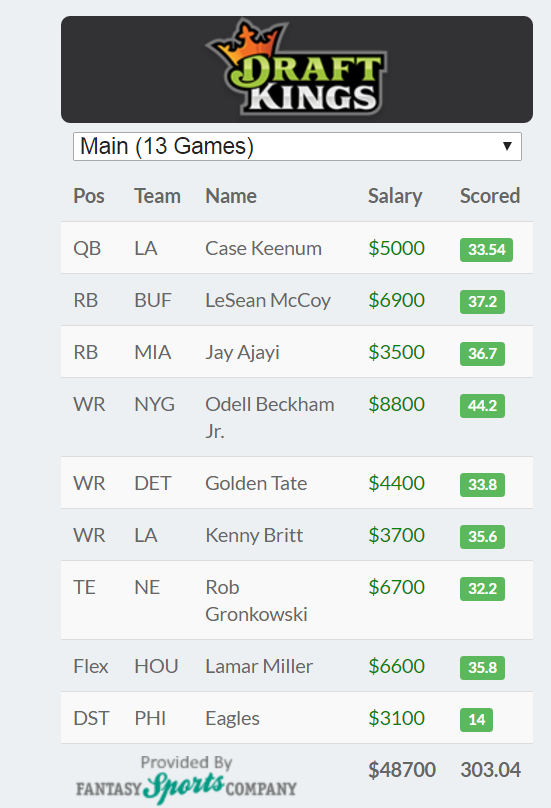draftkings week 6 winners