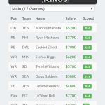 draftkings nfl week 10 winning lineup