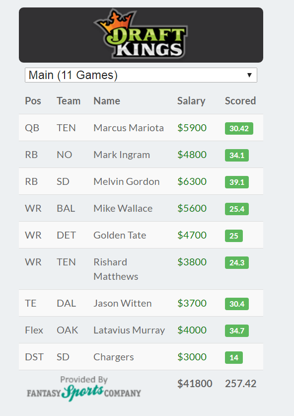 draftkings week 9 nfl winners