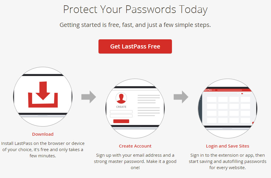lastpass secure sign up