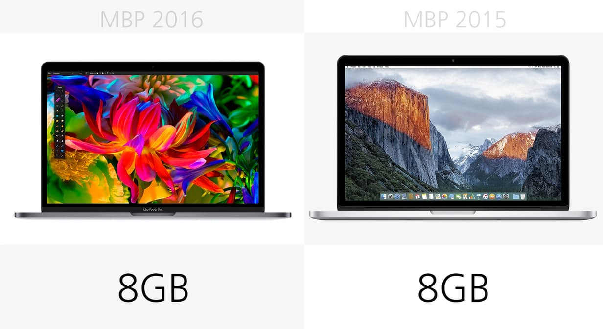 New Macbook Pro is Way Ahead of Its Time review 2016 images