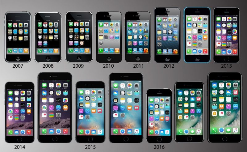 evolution of apple iphone 2017