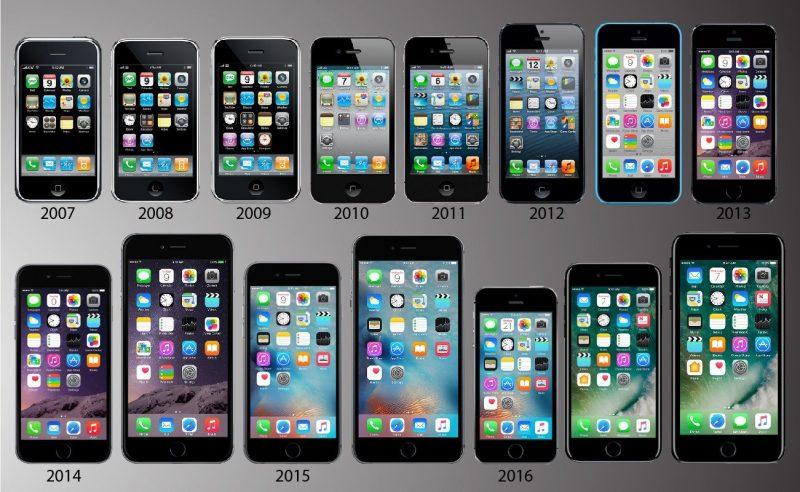 evolution of apple iphone 2017