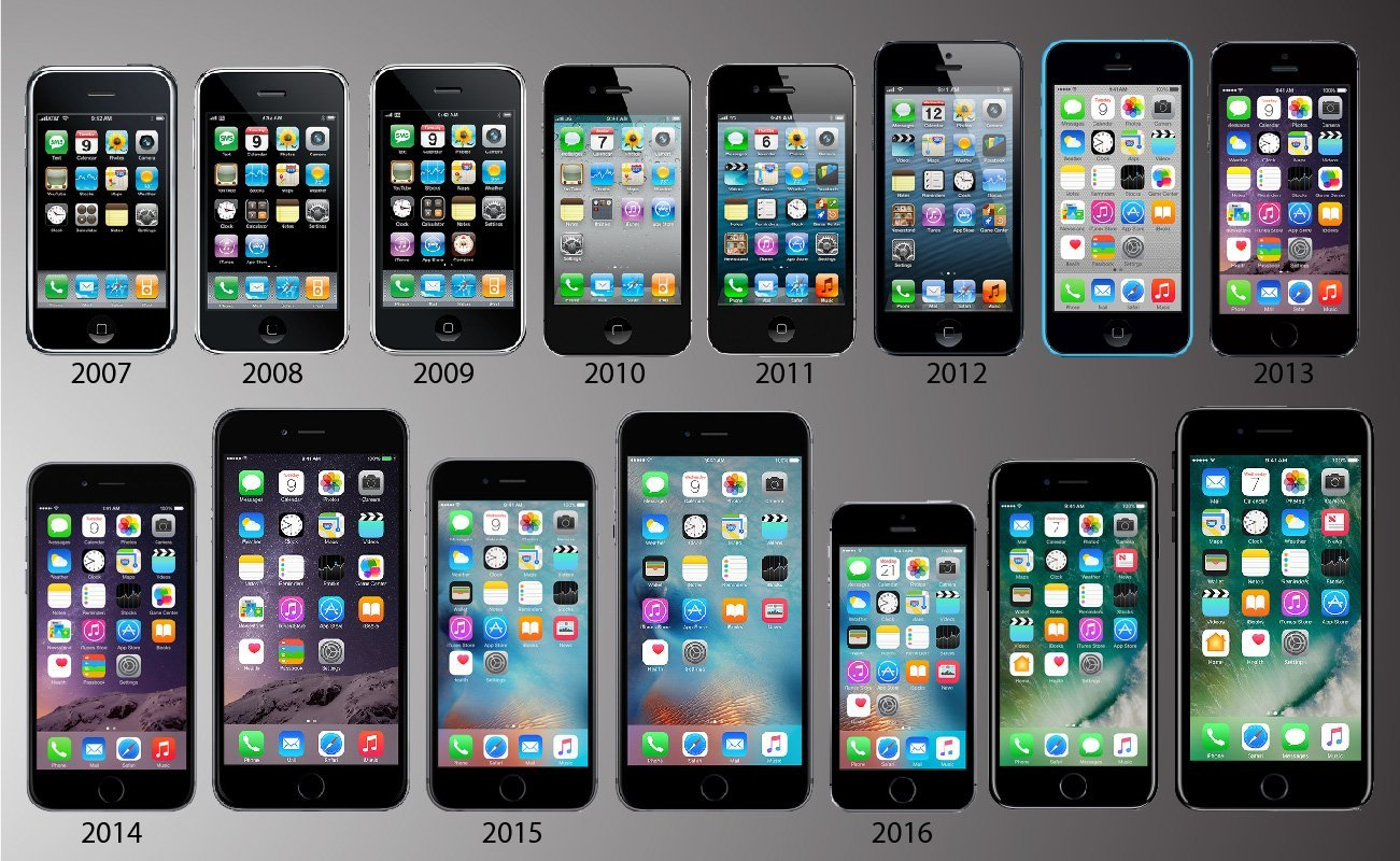 how apple changed phones forever in just 10 years 2017 images
