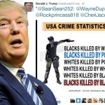 donald trump crime alternate facts