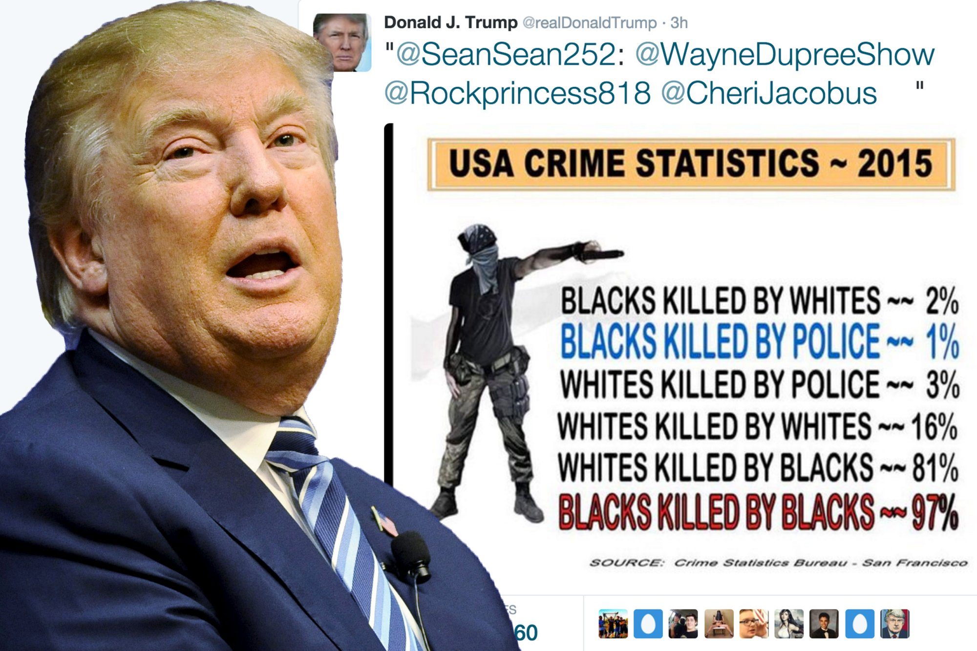 donalds murder facts get trumped again 2017 images