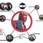donald trump russian tie chart