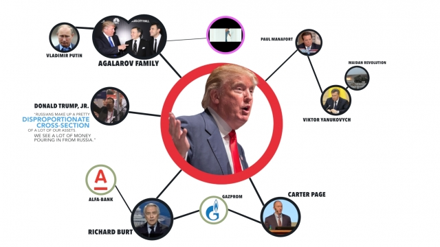 donald trump russian tie chart