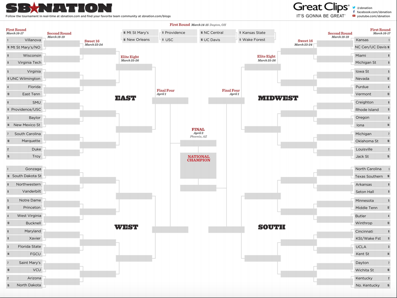 sb nation march madness 2017 bracket