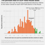 gop held house seats congress jon ossoff