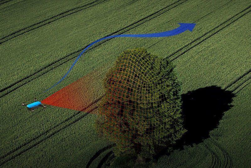 dji spark mini drone coverage area