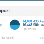 donald trump fake twitter followers audit