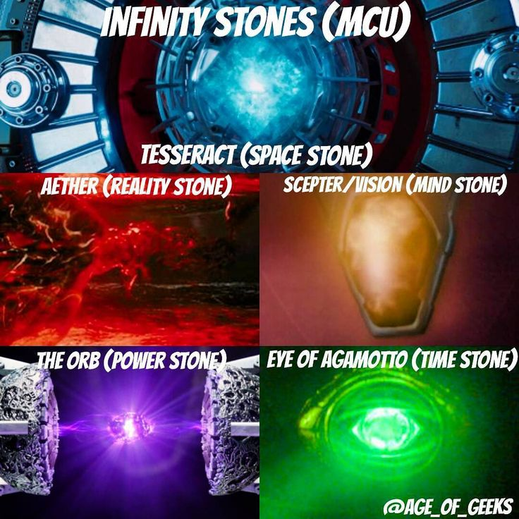Infinity War Where Is The Soul Stone