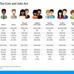 impact of republican tax cut jobs act