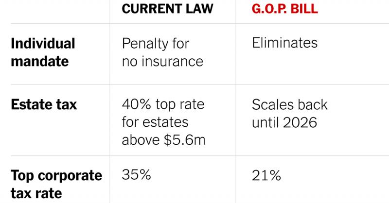 republican tax bill whats in it 1