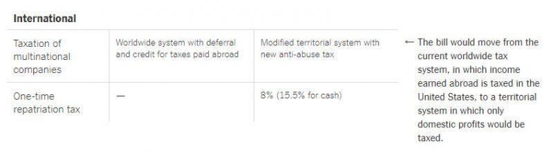 republican tax bill winners 6
