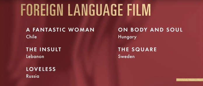 2018 academy award nominations foreign language film