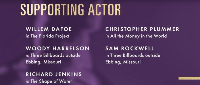 2018 academy award nominations supporting actor