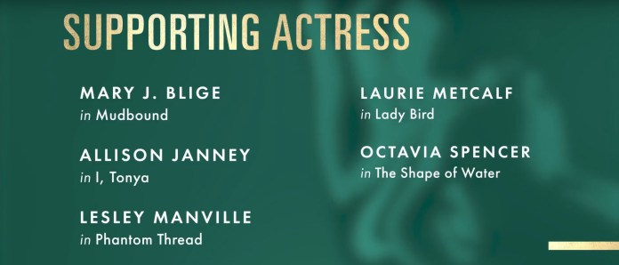 2018 academy award nominations supporting actress