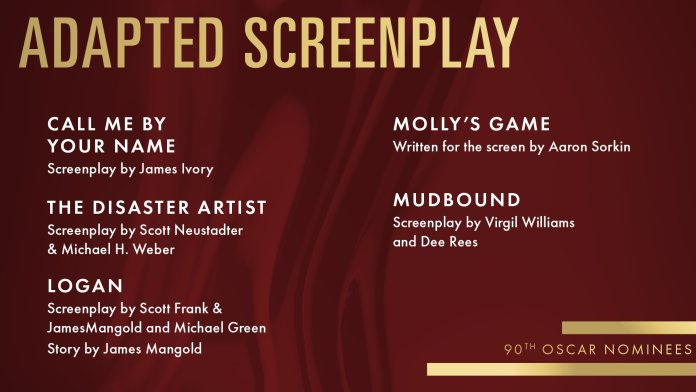 2018 oscars academy awards adapted-screenplay