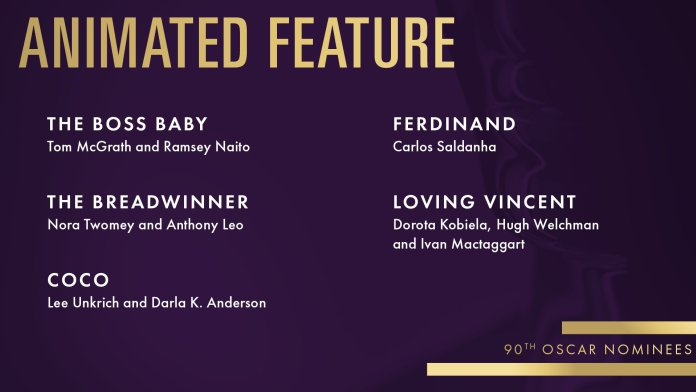 2018 oscars academy awards animated feature nomination
