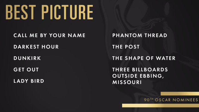 2018 oscars academy awards best-picture