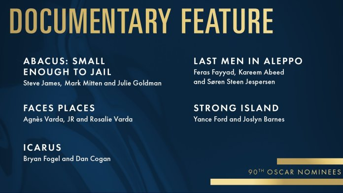 2018 oscars academy awards doc-feature