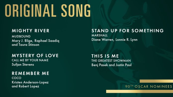 2018 oscars academy awards oiginal-song