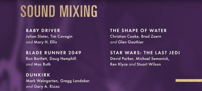 2018 oscars academy awards sound-mixing