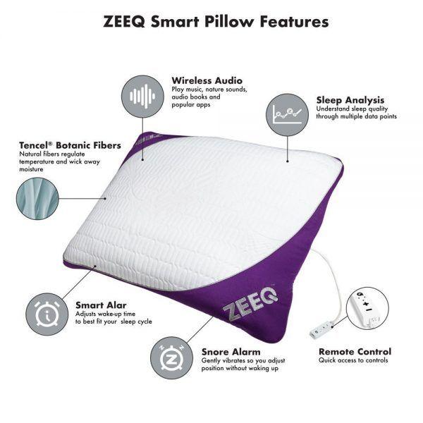 ZEEQ Smart Pillow hot tech gifts info image