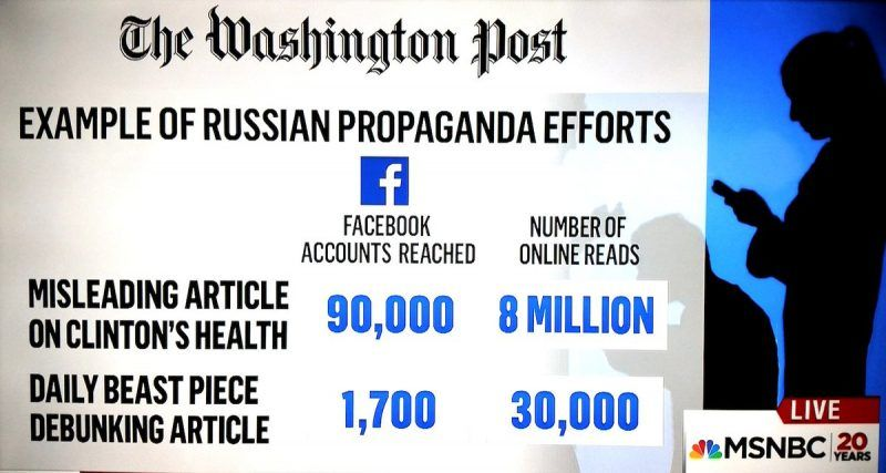 how russia proganda mislead facebook and twitter readers