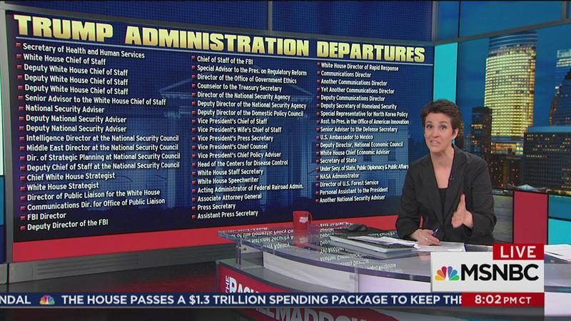 list of people gone from donald trump administration