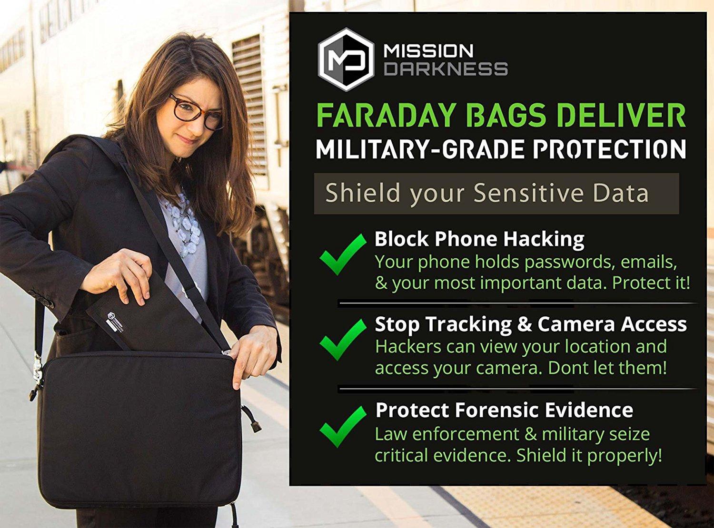 faraday bag to protect amazon echo alexa privacy