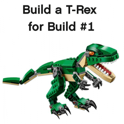Lego Creator mighty dinosaurs t rex figure for boy toys