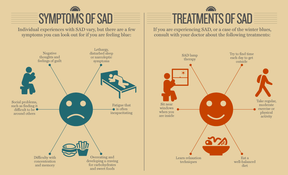 seasonal affective disorder sad infographic images