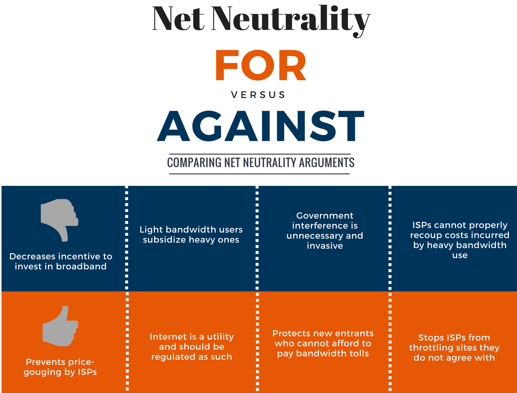 Pros and cons of net neutrality argument.