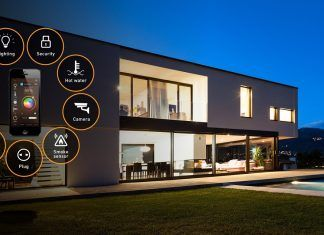 the rise of smart homes for future 2019 images