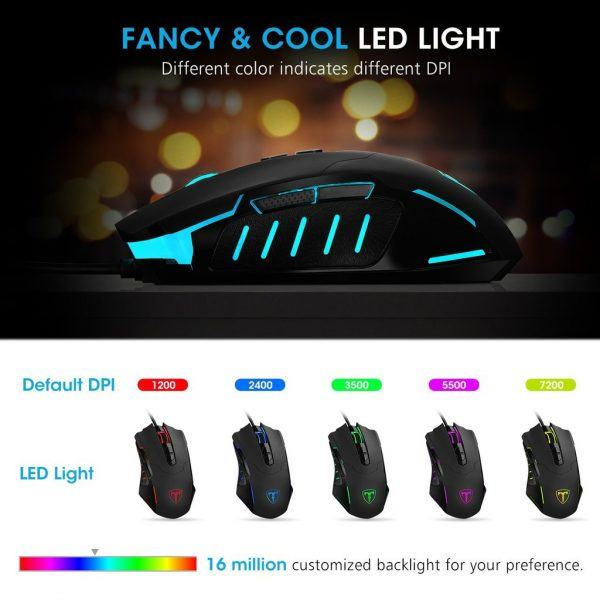 PICTEK Gaming Mouse Wired 2019 hottest gamers holiday gift ideas