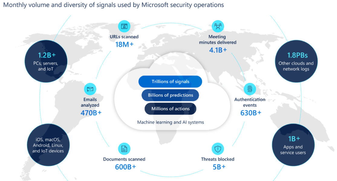 microsoft digital crimes unit fighting cybercrime ransomeware for 2020 elections
