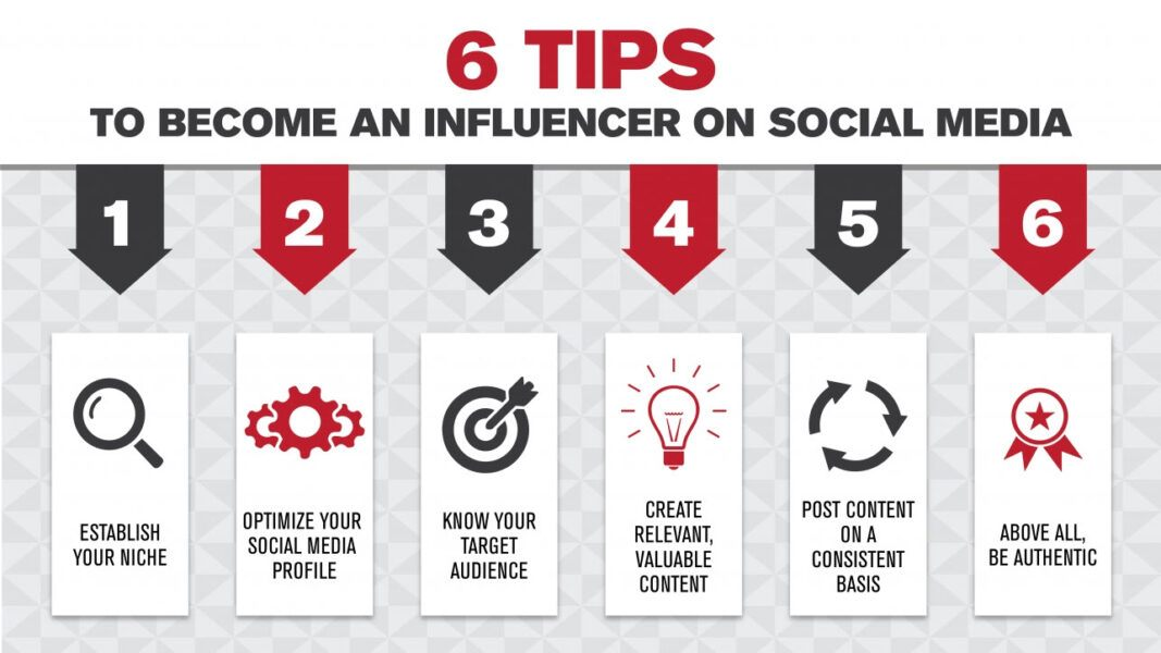 6 Tips TO Becoming An INfluencer On Social Media