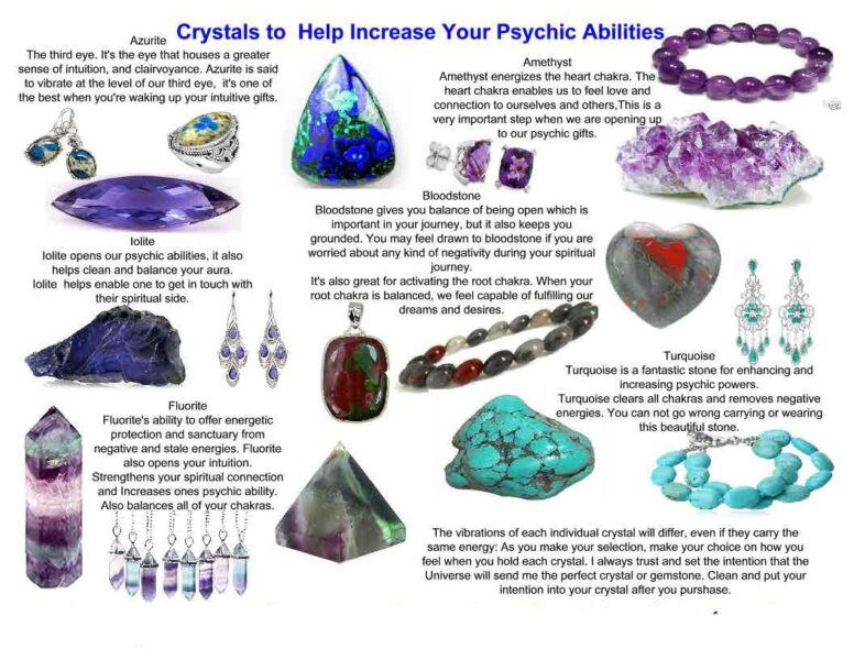crystals for psychics abilities hot holiday gifts wicca pagan